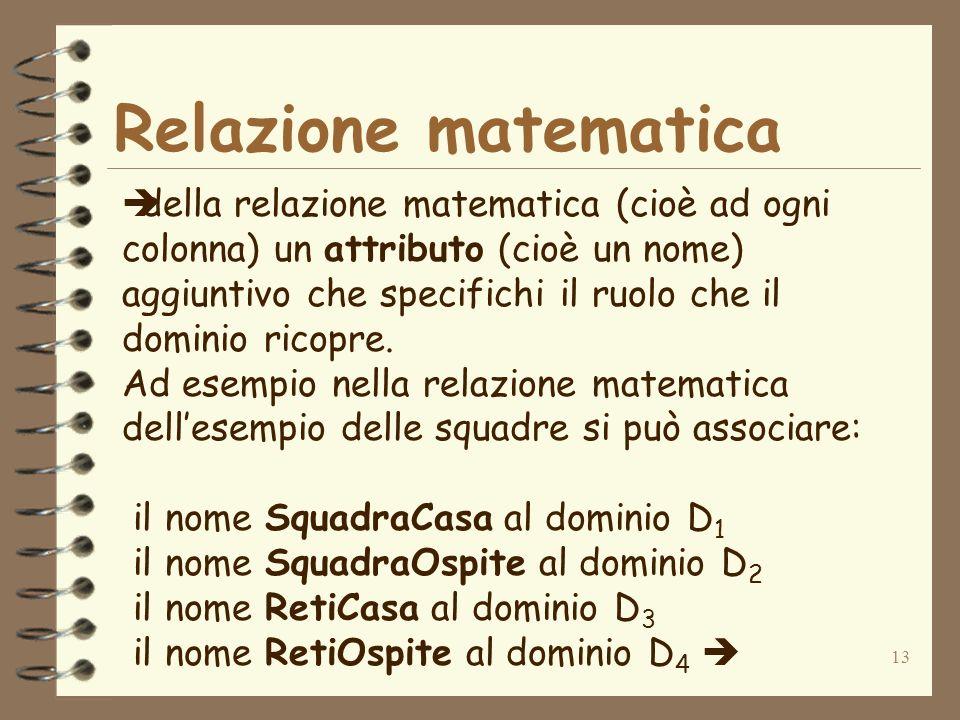 13 Relazione matematica della relazione matematica (cioè ad ogni colonna) un attributo (cioè un nome) aggiuntivo che specifichi il ruolo che il dominio ricopre.