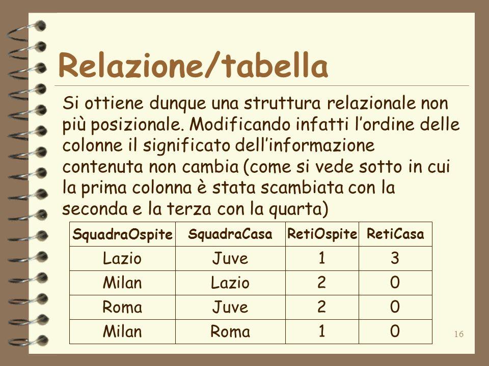 16 Relazione/tabella Si ottiene dunque una struttura relazionale non più posizionale.