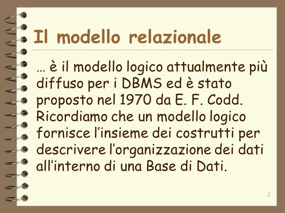 2 Il modello relazionale … è il modello logico attualmente più diffuso per i DBMS ed è stato proposto nel 1970 da E.