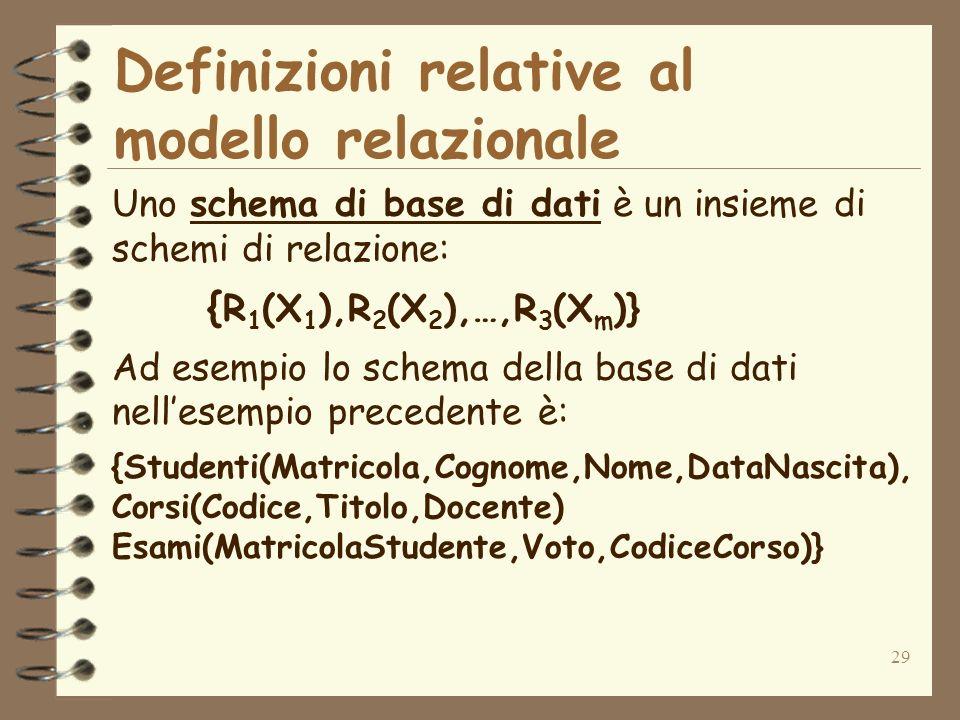29 Definizioni relative al modello relazionale Uno schema di base di dati è un insieme di schemi di relazione: { R 1 (X 1 ),R 2 (X 2 ),…,R 3 (X m )} Ad esempio lo schema della base di dati nellesempio precedente è: {Studenti(Matricola,Cognome,Nome,DataNascita), Corsi(Codice,Titolo,Docente) Esami(MatricolaStudente,Voto,CodiceCorso)}