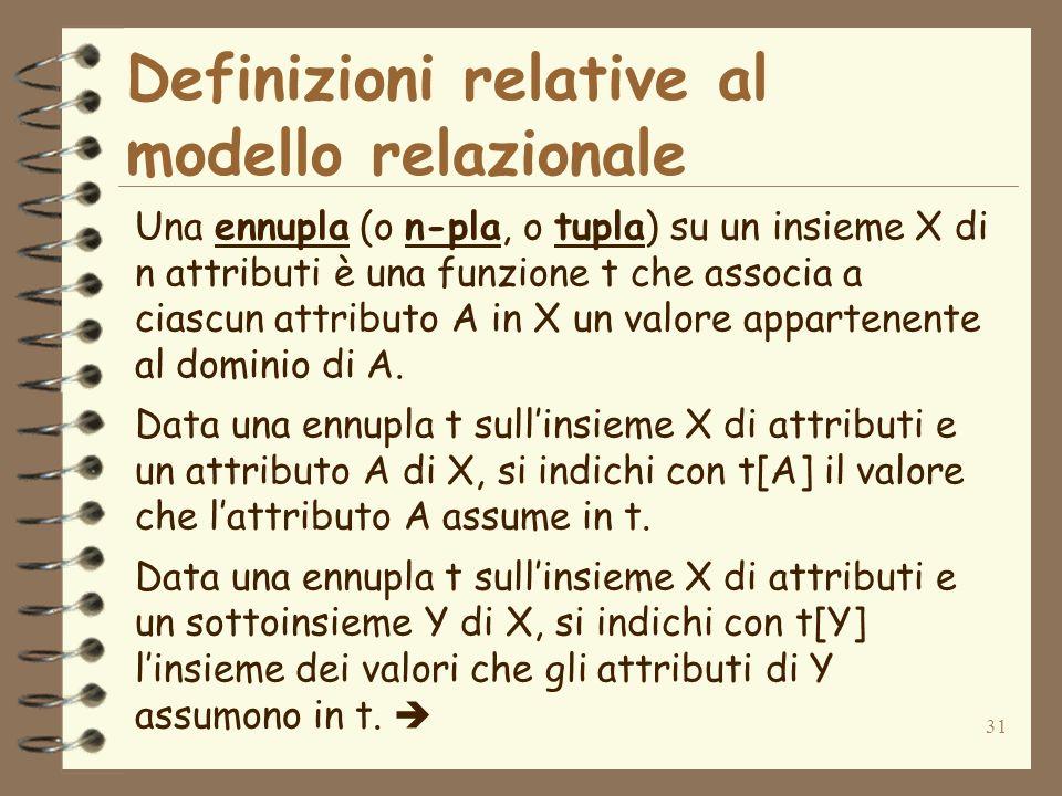 31 Definizioni relative al modello relazionale Una ennupla (o n-pla, o tupla) su un insieme X di n attributi è una funzione t che associa a ciascun attributo A in X un valore appartenente al dominio di A.