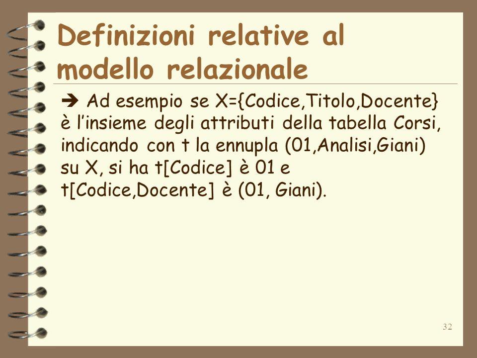 32 Definizioni relative al modello relazionale Ad esempio se X={Codice,Titolo,Docente} è linsieme degli attributi della tabella Corsi, indicando con t la ennupla (01,Analisi,Giani) su X, si ha t[Codice] è 01 e t[Codice,Docente] è (01, Giani).