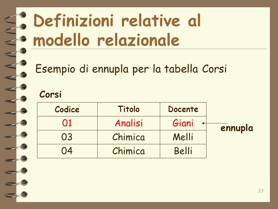 33 Definizioni relative al modello relazionale Esempio di ennupla per la tabella Corsi 01Analisi 03Chimica 04Chimica Giani Melli Belli Codice TitoloDocente ennupla Corsi