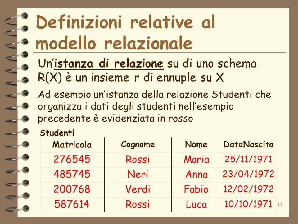 34 Definizioni relative al modello relazionale Unistanza di relazione su di uno schema R(X) è un insieme r di ennuple su X Ad esempio unistanza della relazione Studenti che organizza i dati degli studenti nellesempio precedente è evidenziata in rosso 276545Rossi 485745Neri 200768Verdi 587614Rossi Maria Anna Fabio Luca 25/11/1971 23/04/1972 12/02/1972 10/10/1971 Matricola CognomeNomeDataNascita Studenti