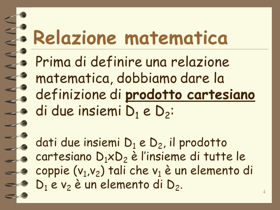 4 Relazione matematica Prima di definire una relazione matematica, dobbiamo dare la definizione di prodotto cartesiano di due insiemi D 1 e D 2 : dati due insiemi D 1 e D 2, il prodotto cartesiano D 1 xD 2 è linsieme di tutte le coppie (v 1,v 2 ) tali che v 1 è un elemento di D 1 e v 2 è un elemento di D 2.