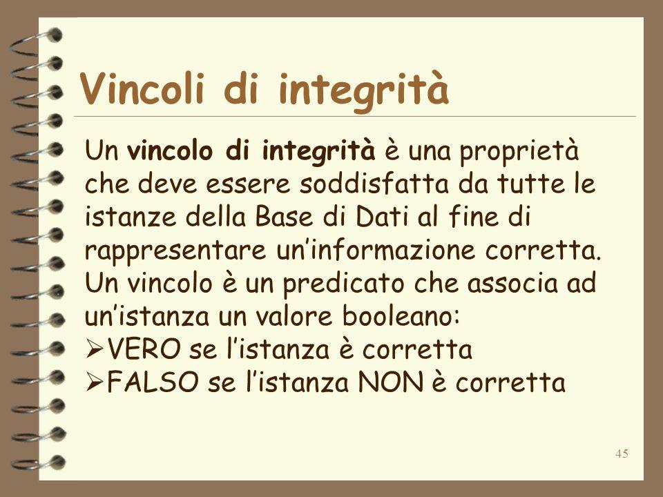 45 Vincoli di integrità Un vincolo di integrità è una proprietà che deve essere soddisfatta da tutte le istanze della Base di Dati al fine di rappresentare uninformazione corretta.