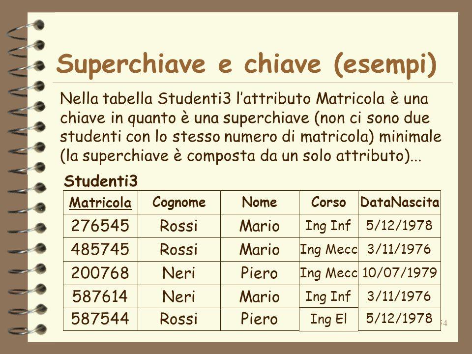 54 Studenti3 Superchiave e chiave (esempi) Nella tabella Studenti3 lattributo Matricola è una chiave in quanto è una superchiave (non ci sono due studenti con lo stesso numero di matricola) minimale (la superchiave è composta da un solo attributo)...