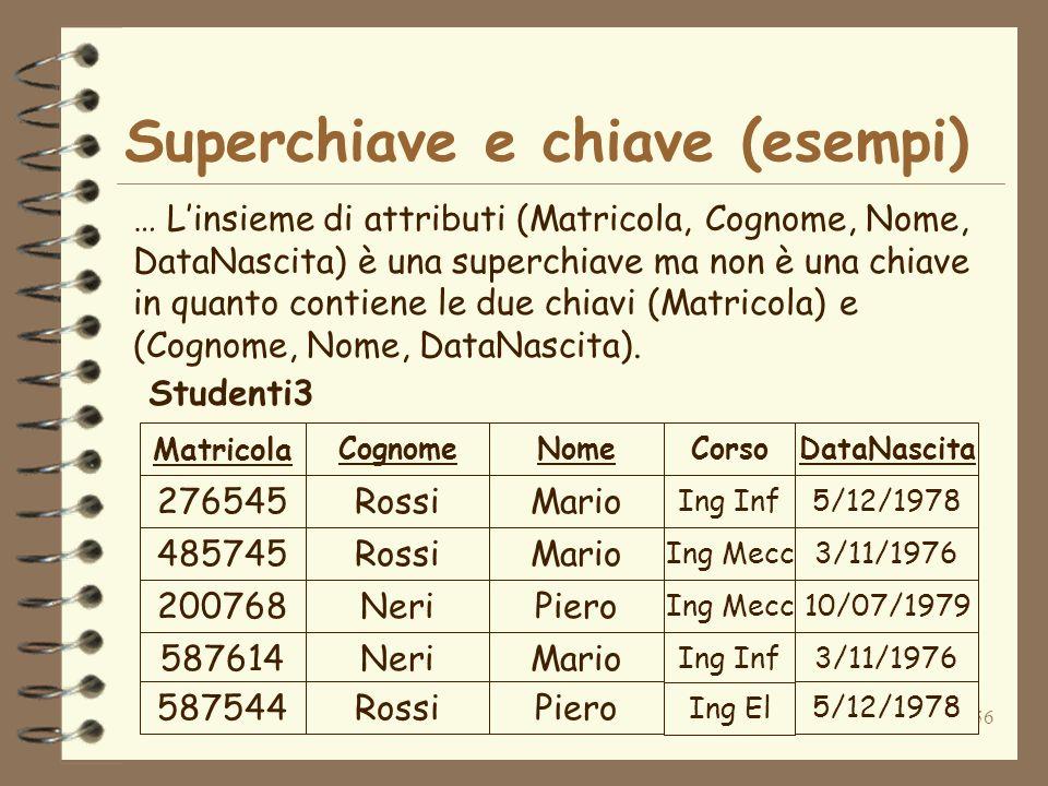 56 Superchiave e chiave (esempi) … Linsieme di attributi (Matricola, Cognome, Nome, DataNascita) è una superchiave ma non è una chiave in quanto contiene le due chiavi (Matricola) e (Cognome, Nome, DataNascita).