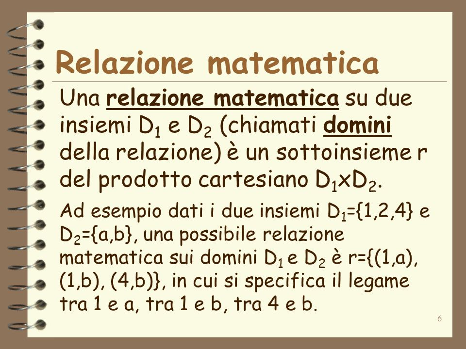 6 Relazione matematica Una relazione matematica su due insiemi D 1 e D 2 (chiamati domini della relazione) è un sottoinsieme r del prodotto cartesiano D 1 xD 2.