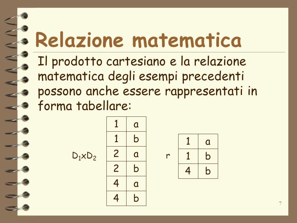 7 Relazione matematica Il prodotto cartesiano e la relazione matematica degli esempi precedenti possono anche essere rappresentati in forma tabellare: 1a 1b 2a 2b 4a 4b D 1 xD 2 1a 1b 4b r