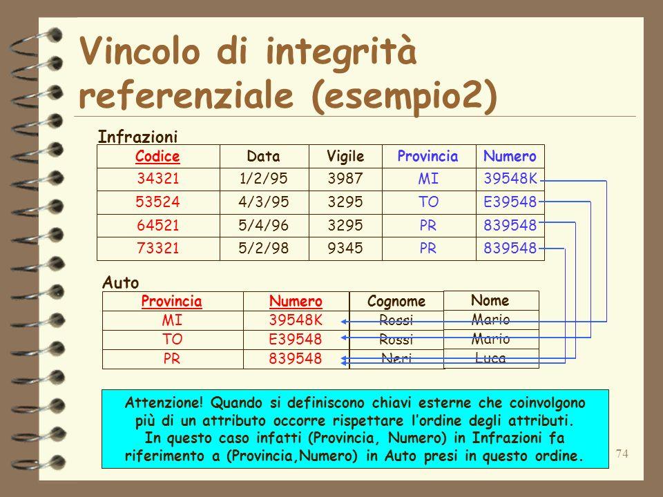 74 Vincolo di integrità referenziale (esempio2) Infrazioni Auto 343211/2/95 535244/3/95 645215/4/96 733215/2/98 MI TO PR 39548K E39548 839548 CodiceDataProvinciaNumero 3987 3295 9345 Vigile MI39548K TOE39548 PR839548 Rossi Neri ProvinciaNumeroCognome Mario Luca Nome Attenzione.