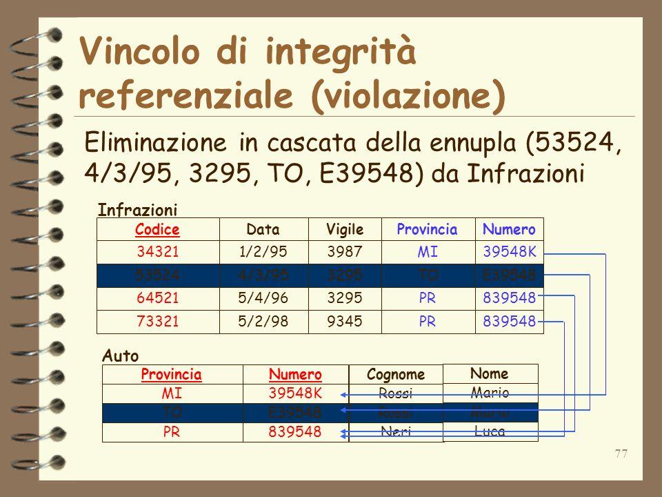 77 Vincolo di integrità referenziale (violazione) Infrazioni Auto MI39548K TOE39548 PR839548 Rossi Neri ProvinciaNumeroCognome Mario Luca Nome 343211/2/95 535244/3/95 645215/4/96 733215/2/98 MI TO PR 39548K E39548 839548 CodiceDataProvinciaNumero 3987 3295 9345 Vigile Eliminazione in cascata della ennupla (53524, 4/3/95, 3295, TO, E39548) da Infrazioni