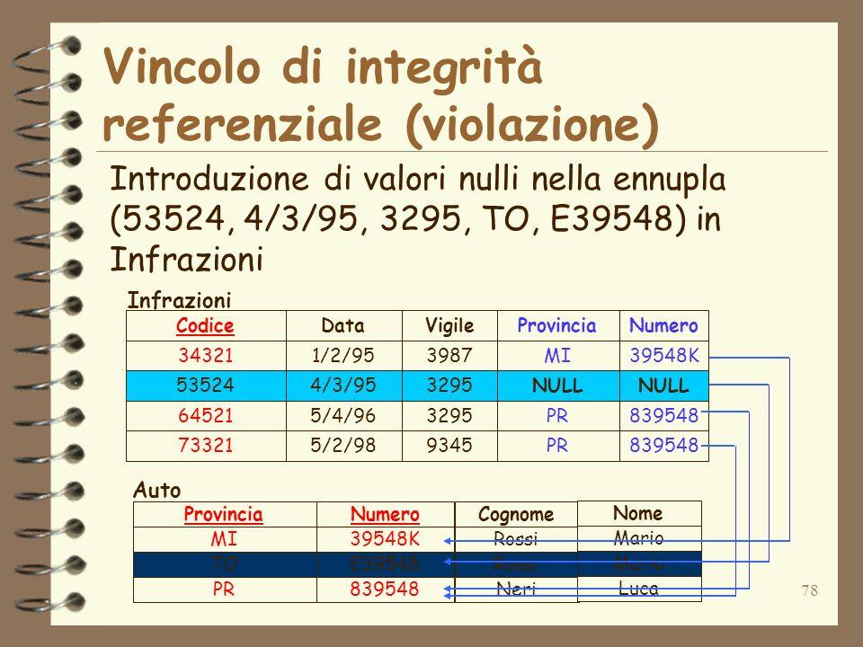 78 Vincolo di integrità referenziale (violazione) Infrazioni Auto 343211/2/95 535244/3/95 645215/4/96 733215/2/98 MI NULL PR 39548K NULL 839548 CodiceDataProvinciaNumero 3987 3295 9345 Vigile MI39548K TOE39548 PR839548 Rossi Neri ProvinciaNumeroCognome Mario Luca Nome Introduzione di valori nulli nella ennupla (53524, 4/3/95, 3295, TO, E39548) in Infrazioni