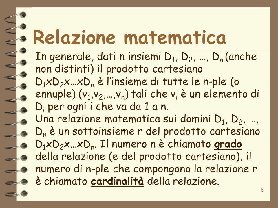 8 Relazione matematica In generale, dati n insiemi D 1, D 2, …, D n (anche non distinti) il prodotto cartesiano D 1 xD 2 x…xD n è linsieme di tutte le n-ple (o ennuple) (v 1,v 2,…,v n ) tali che v i è un elemento di D i per ogni i che va da 1 a n.