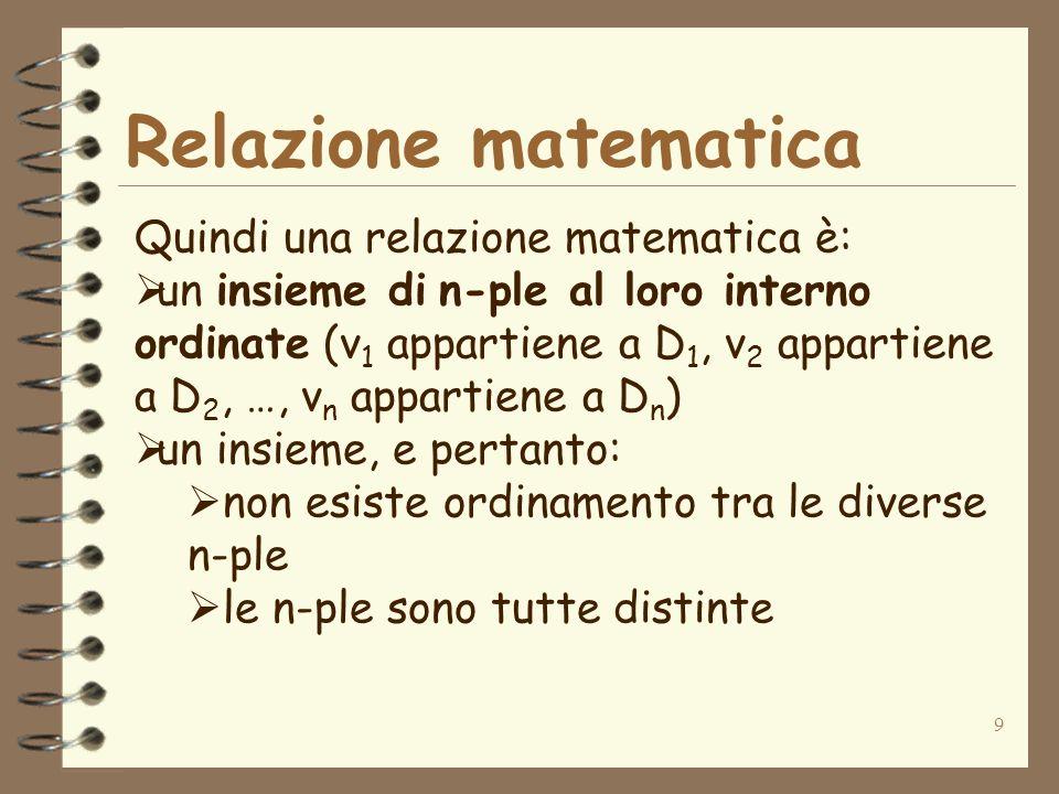 9 Relazione matematica Quindi una relazione matematica è: un insieme di n-ple al loro interno ordinate (v 1 appartiene a D 1, v 2 appartiene a D 2, …, v n appartiene a D n ) un insieme, e pertanto: non esiste ordinamento tra le diverse n-ple le n-ple sono tutte distinte