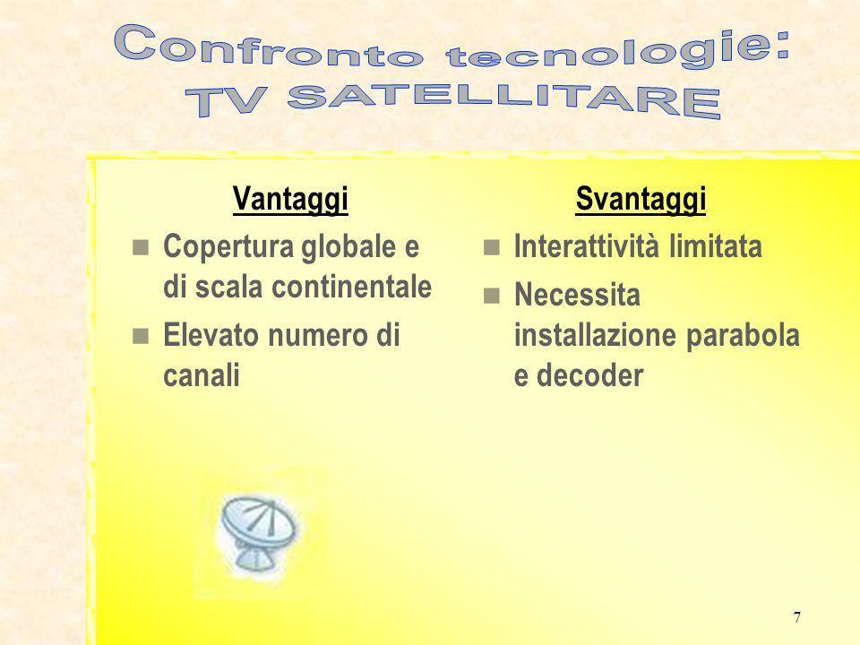 7 Vantaggi Copertura globale e di scala continentale Elevato numero di canali Svantaggi Interattività limitata Necessita installazione parabola e decoder