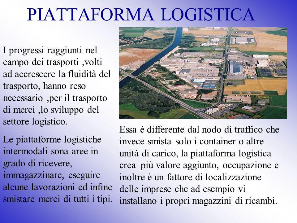 I progressi raggiunti nel campo dei trasporti,volti ad accrescere la fluidità del trasporto, hanno reso necessario,per il trasporto di merci,lo sviluppo del settore logistico.
