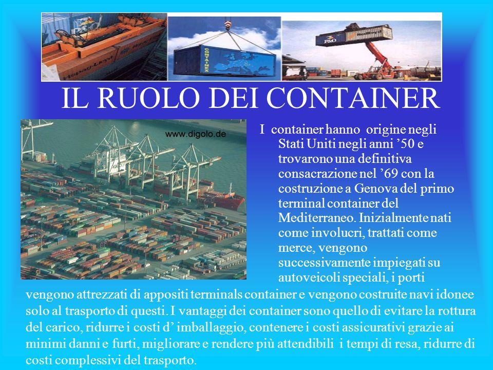 IL RUOLO DEI CONTAINER I container hanno origine negli Stati Uniti negli anni 50 e trovarono una definitiva consacrazione nel 69 con la costruzione a Genova del primo terminal container del Mediterraneo.