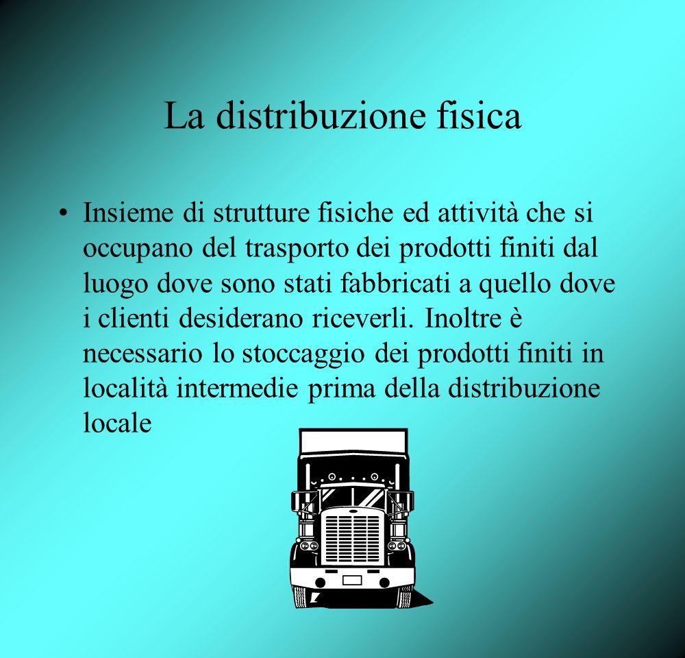La distribuzione fisica Insieme di strutture fisiche ed attività che si occupano del trasporto dei prodotti finiti dal luogo dove sono stati fabbricati a quello dove i clienti desiderano riceverli.