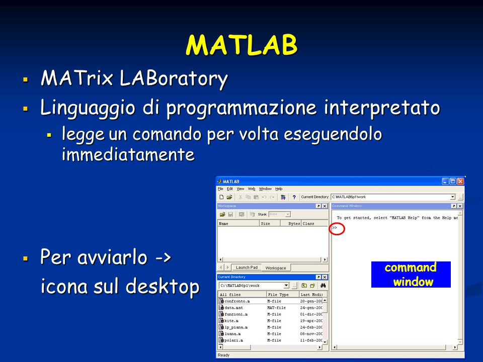 MATLAB MATrix LABoratory MATrix LABoratory Linguaggio di programmazione interpretato Linguaggio di programmazione interpretato legge un comando per volta eseguendolo immediatamente legge un comando per volta eseguendolo immediatamente Per avviarlo -> Per avviarlo -> icona sul desktop icona sul desktop command window