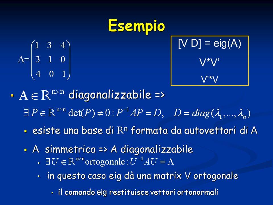 Esempio diagonalizzabile => diagonalizzabile => esiste una base di R n formata da autovettori di A esiste una base di R n formata da autovettori di A