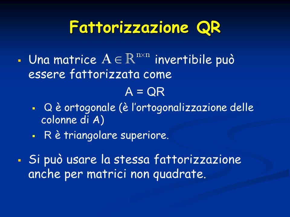 Fattorizzazione QR Una matrice invertibile può essere fattorizzata come A = QR Q è ortogonale (è lortogonalizzazione delle colonne di A) R è triangola