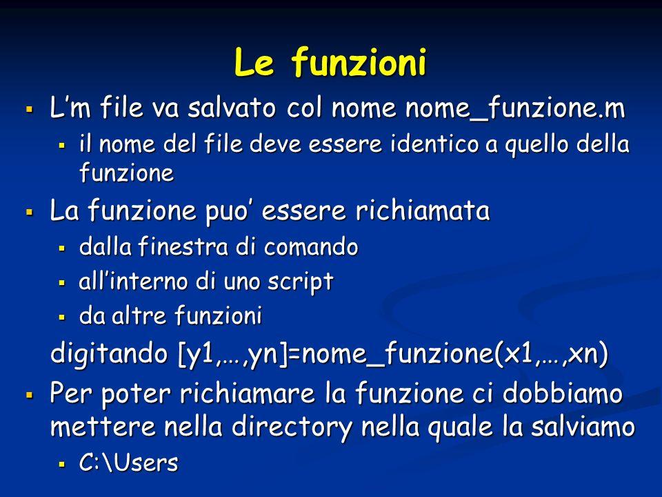 Le funzioni Lm file va salvato col nome nome_funzione.m Lm file va salvato col nome nome_funzione.m il nome del file deve essere identico a quello della funzione il nome del file deve essere identico a quello della funzione La funzione puo essere richiamata La funzione puo essere richiamata dalla finestra di comando dalla finestra di comando allinterno di uno script allinterno di uno script da altre funzioni da altre funzioni digitando [y1,…,yn]=nome_funzione(x1,…,xn) digitando [y1,…,yn]=nome_funzione(x1,…,xn) Per poter richiamare la funzione ci dobbiamo mettere nella directory nella quale la salviamo Per poter richiamare la funzione ci dobbiamo mettere nella directory nella quale la salviamo C:\Users C:\Users