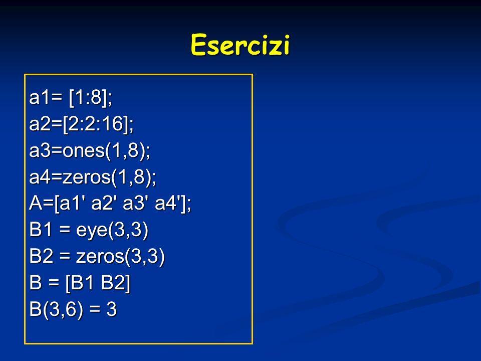 Esercizi a1= [1:8]; a2=[2:2:16];a3=ones(1,8);a4=zeros(1,8); A=[a1 a2 a3 a4 ]; B1 = eye(3,3) B2 = zeros(3,3) B = [B1 B2] B(3,6) = 3