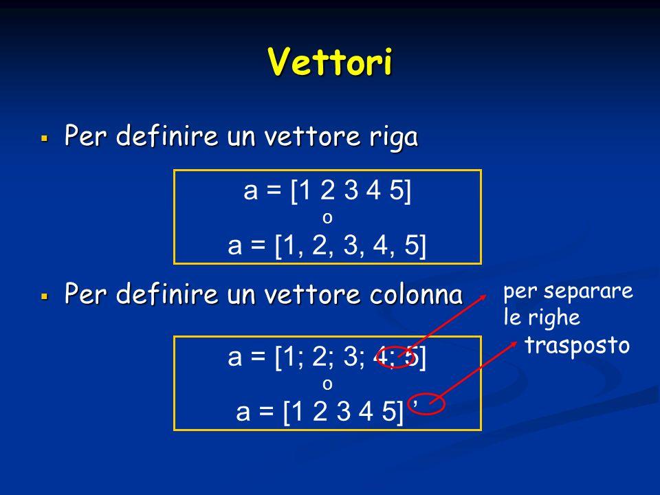 Vettori Per definire un vettore riga Per definire un vettore riga Per definire un vettore colonna Per definire un vettore colonna a = [1 2 3 4 5] o a = [1, 2, 3, 4, 5] a = [1; 2; 3; 4; 5] o a = [1 2 3 4 5] trasposto per separare le righe