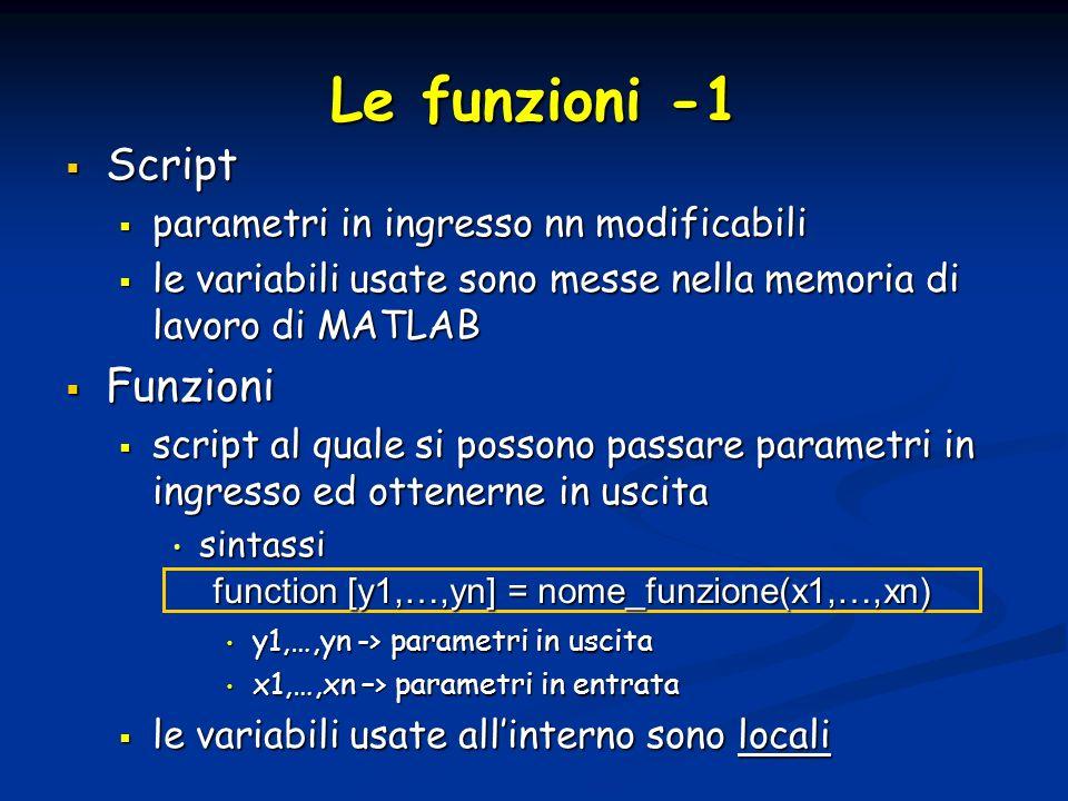 Le funzioni -1 Script Script parametri in ingresso nn modificabili parametri in ingresso nn modificabili le variabili usate sono messe nella memoria di lavoro di MATLAB le variabili usate sono messe nella memoria di lavoro di MATLAB Funzioni Funzioni script al quale si possono passare parametri in ingresso ed ottenerne in uscita script al quale si possono passare parametri in ingresso ed ottenerne in uscita sintassi sintassi y1,…,yn -> parametri in uscita y1,…,yn -> parametri in uscita x1,…,xn –> parametri in entrata x1,…,xn –> parametri in entrata le variabili usate allinterno sono locali le variabili usate allinterno sono locali function [y1,…,yn] = nome_funzione(x1,…,xn)