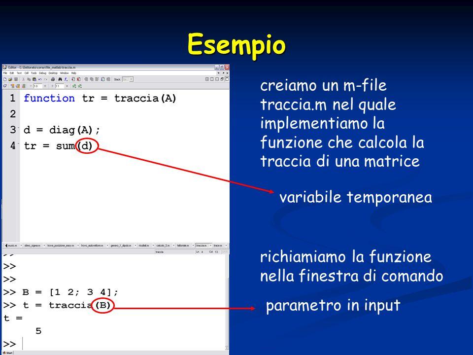 richiamiamo la funzione nella finestra di comando Esempio creiamo un m-file traccia.m nel quale implementiamo la funzione che calcola la traccia di una matrice parametro in input variabile temporanea