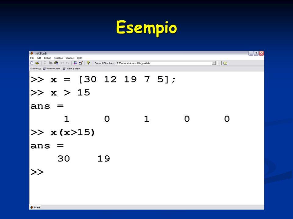 Basi Dopo aver verificato che i vettori sono una base di R3 esprimere come c.l.
