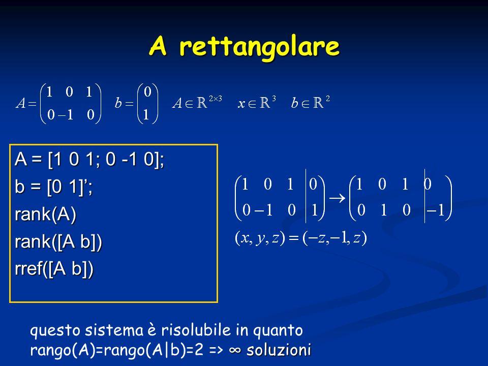 A = [1 0 1; 0 -1 0]; b = [0 1]; rank(A) rank([A b]) rref([A b]) A rettangolare soluzioni questo sistema è risolubile in quanto rango(A)=rango(A b)=2 =