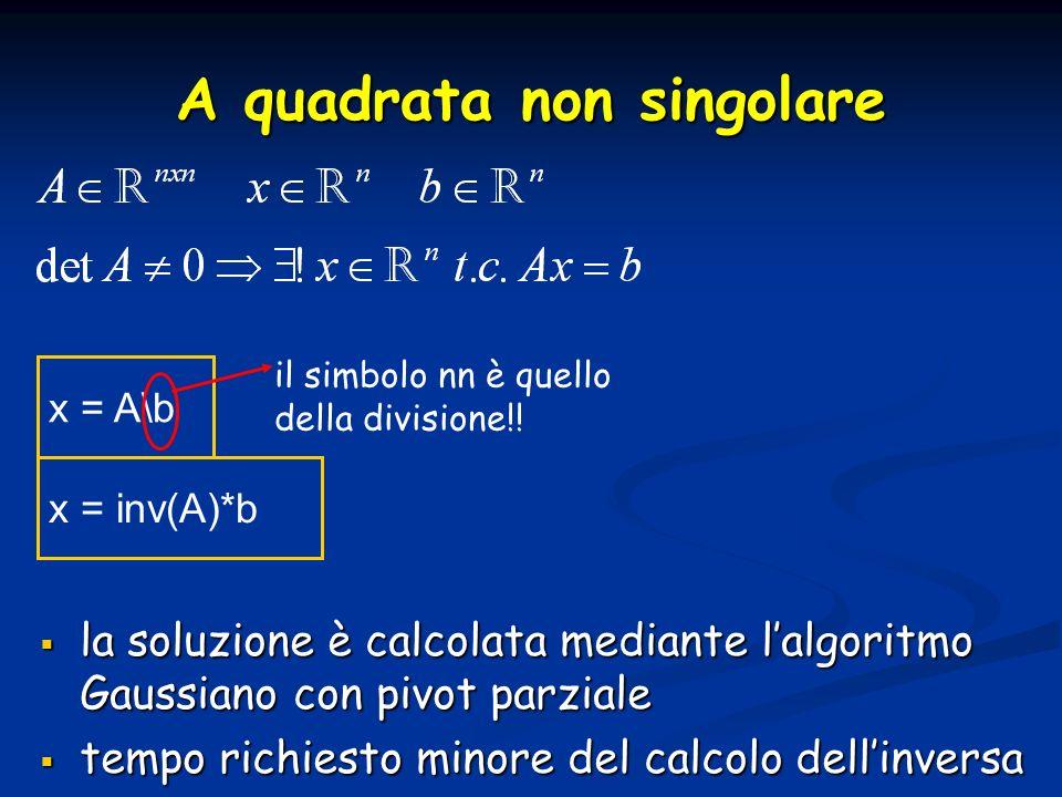 A quadrata non singolare x = A\b il simbolo nn è quello della divisione!! x = inv(A)*b la soluzione è calcolata mediante lalgoritmo Gaussiano con pivo