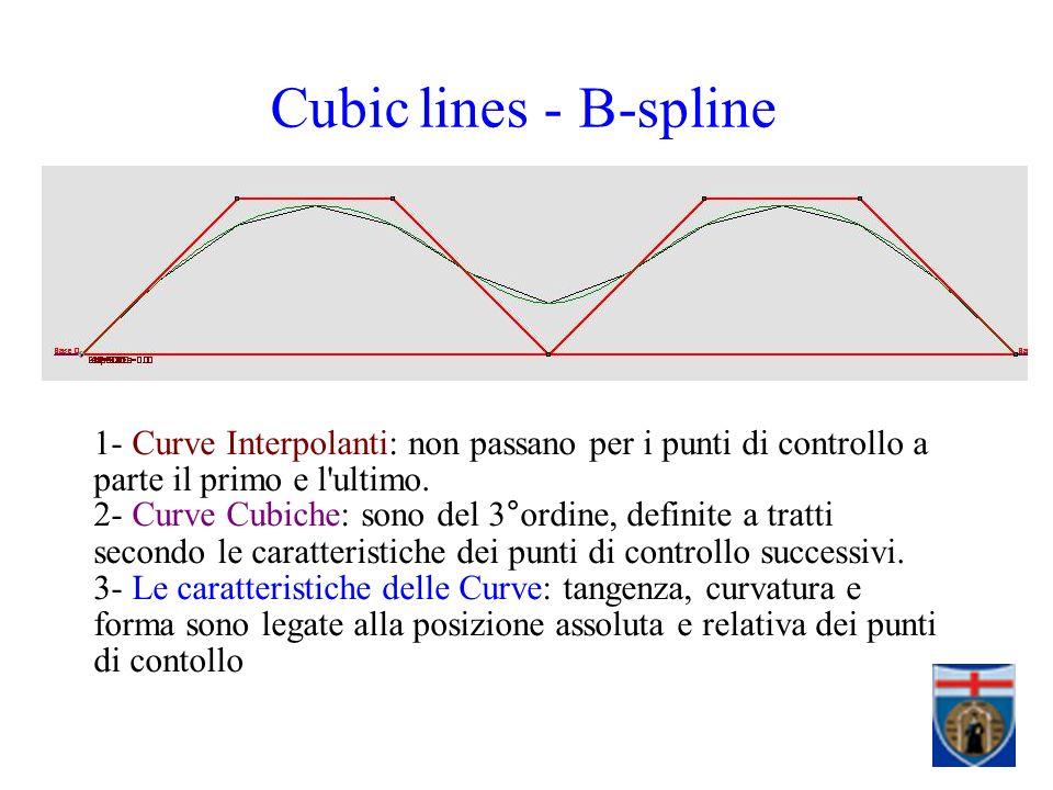 Cubic lines - B-spline 1- Curve Interpolanti: non passano per i punti di controllo a parte il primo e l'ultimo. 2- Curve Cubiche: sono del 3°ordine, d