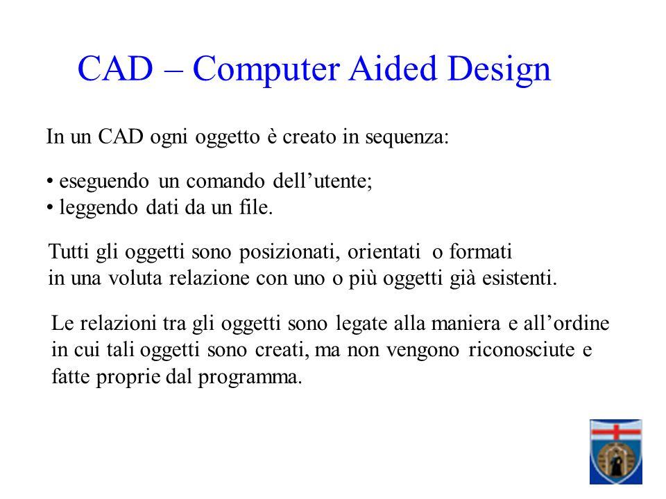 In un CAD ogni oggetto è creato in sequenza: eseguendo un comando dellutente; leggendo dati da un file. Tutti gli oggetti sono posizionati, orientati