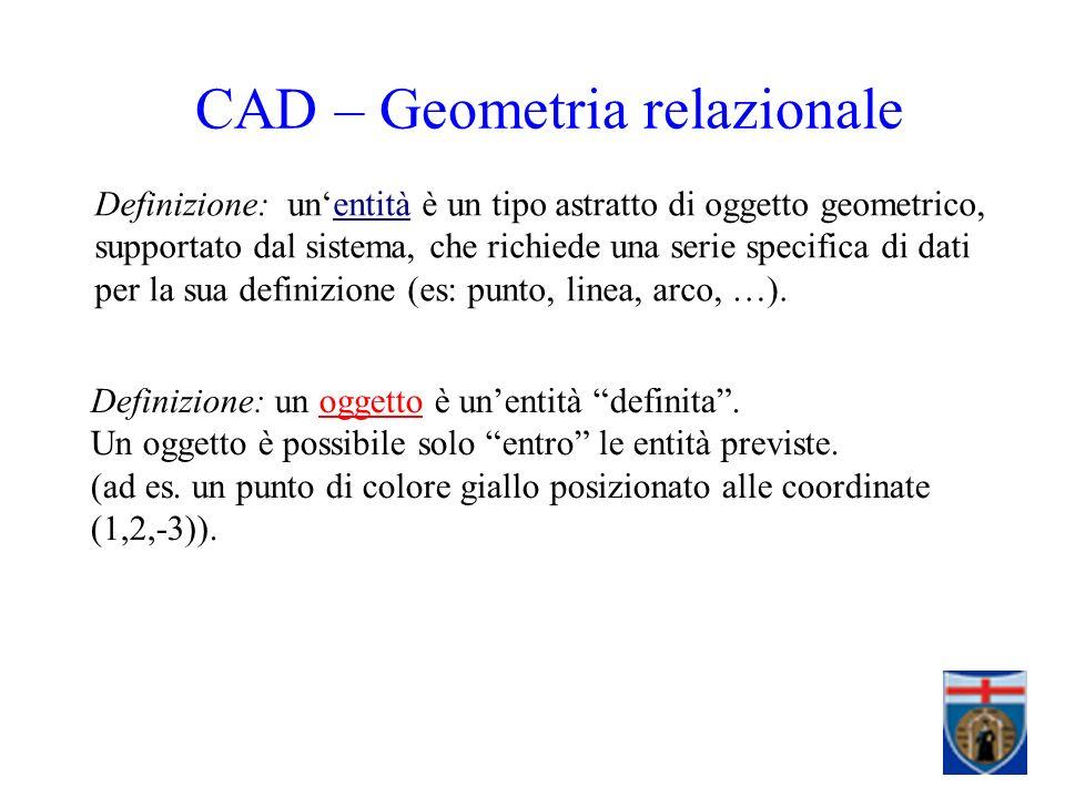 Definizione: unentità è un tipo astratto di oggetto geometrico, supportato dal sistema, che richiede una serie specifica di dati per la sua definizione (es: punto, linea, arco, …).