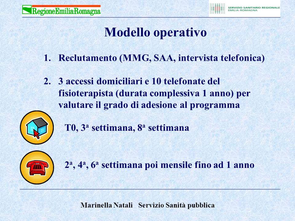 Marinella Natali Servizio Sanità pubblica Intervista telefonica 1)E caduto nellultimo anno.