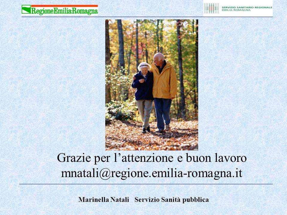 Marinella Natali Servizio Sanità pubblica Grazie per lattenzione e buon lavoro mnatali@regione.emilia-romagna.it