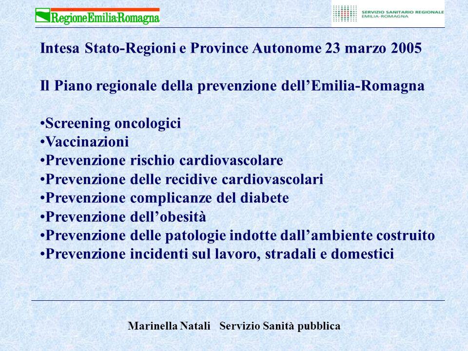 Marinella Natali Servizio Sanità pubblica Gli incidenti domestici Le dimensioni del problema in Emilia-Romagna 13 - 15 % popolazione anno (18 -69 aa) è vittima di un incidente domestico 3-3,5%popolazione anno (tutte le età) è vittima di un incidente domestico che dà luogo ad accesso al PS ( Multiscopo ISTAT 2002, SINIACA Forlì 2003 e 2004, PASSI 2005, indagine AzUsl Modena su dati correnti) Le esperienze Piani per la salute Indagini conoscitive Informazione e formazione Formazione per progettisti Interventi nelle abitazioni