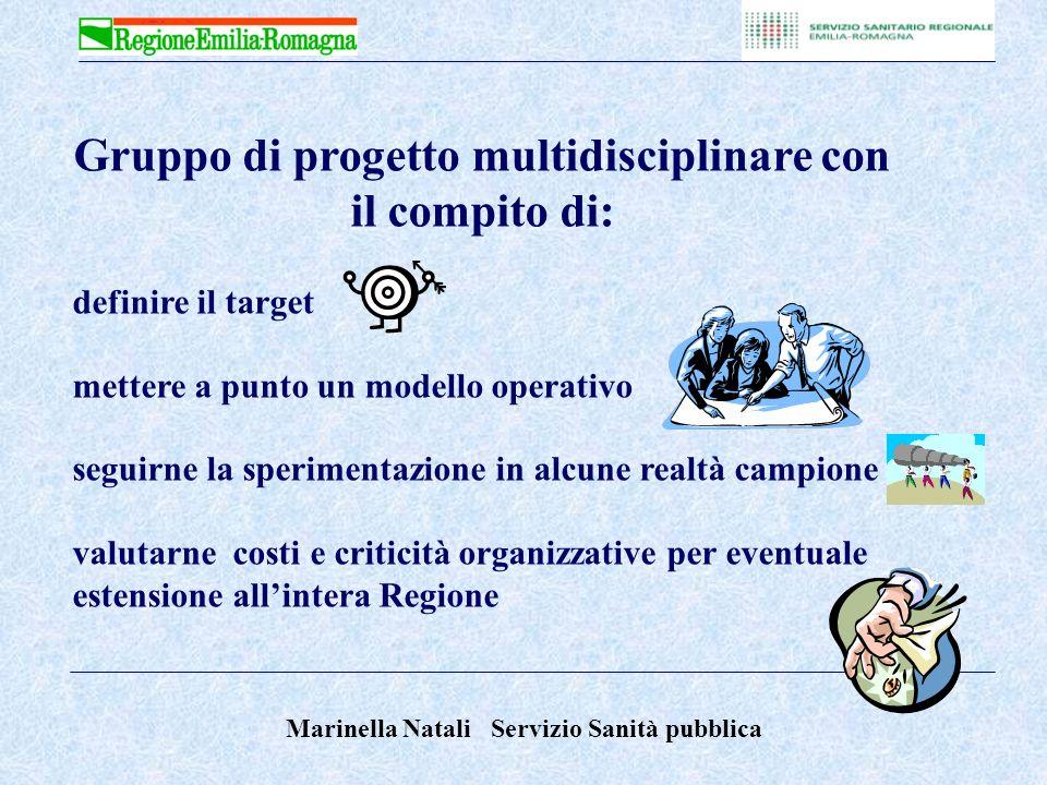 Marinella Natali Servizio Sanità pubblica