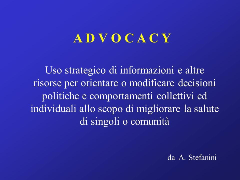 A D V O C A C Y Uso strategico di informazioni e altre risorse per orientare o modificare decisioni politiche e comportamenti collettivi ed individual