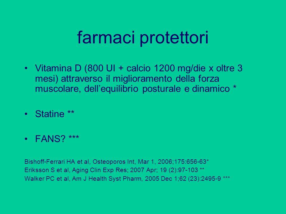 farmaci protettori Vitamina D (800 UI + calcio 1200 mg/die x oltre 3 mesi) attraverso il miglioramento della forza muscolare, dellequilibrio posturale