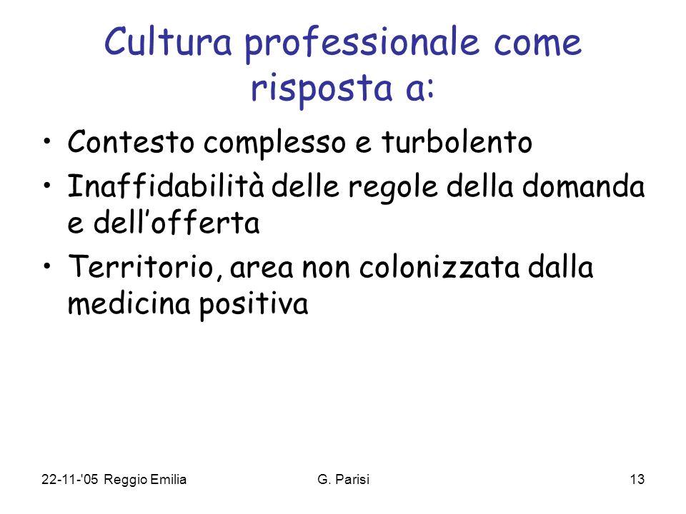 22-11-'05 Reggio EmiliaG. Parisi13 Cultura professionale come risposta a: Contesto complesso e turbolento Inaffidabilità delle regole della domanda e
