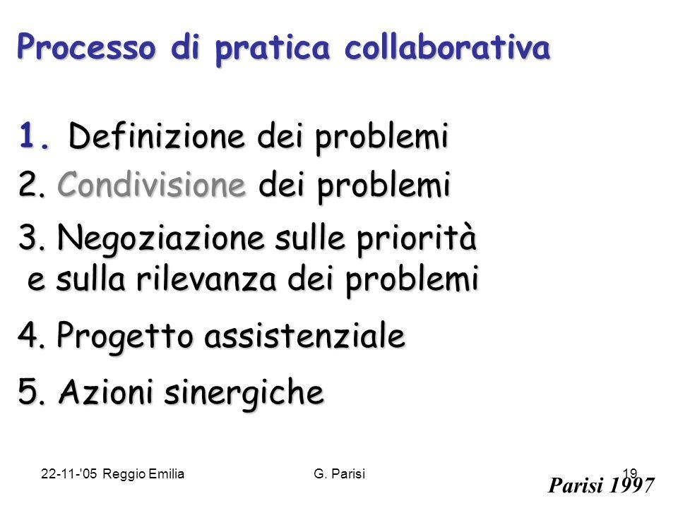 22-11-'05 Reggio EmiliaG. Parisi19 Parisi 1997 Processo di pratica collaborativa 1. Definizione dei problemi 2. Condivisione dei problemi 3. Negoziazi