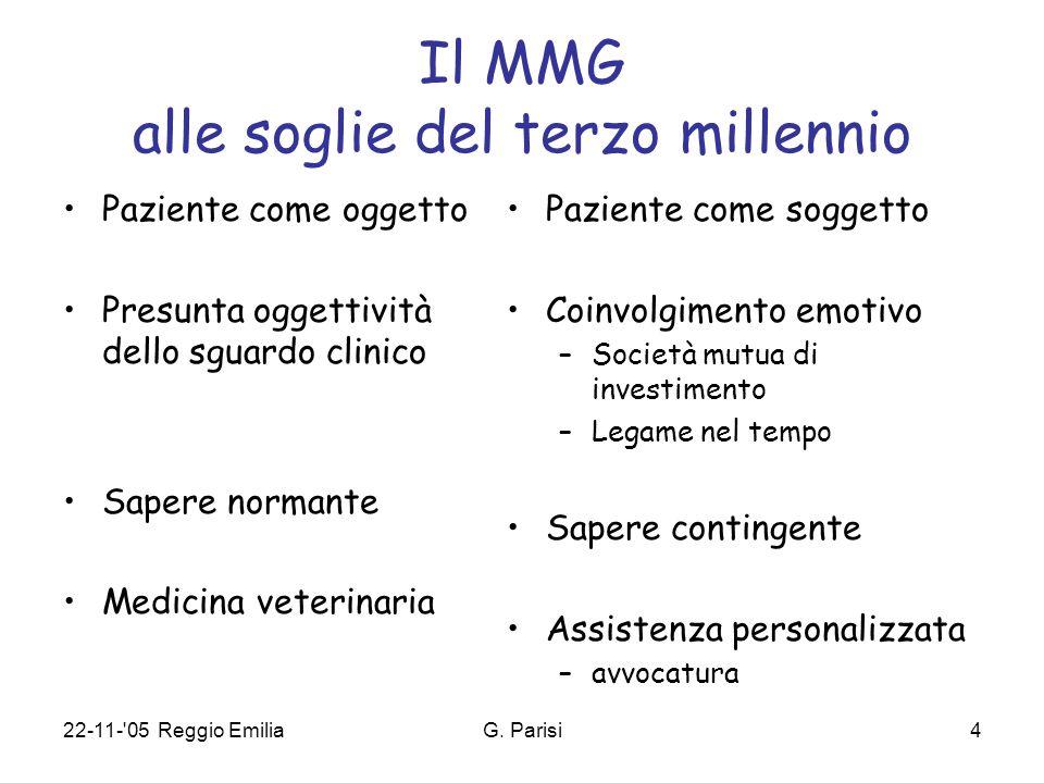 22-11- 05 Reggio EmiliaG.