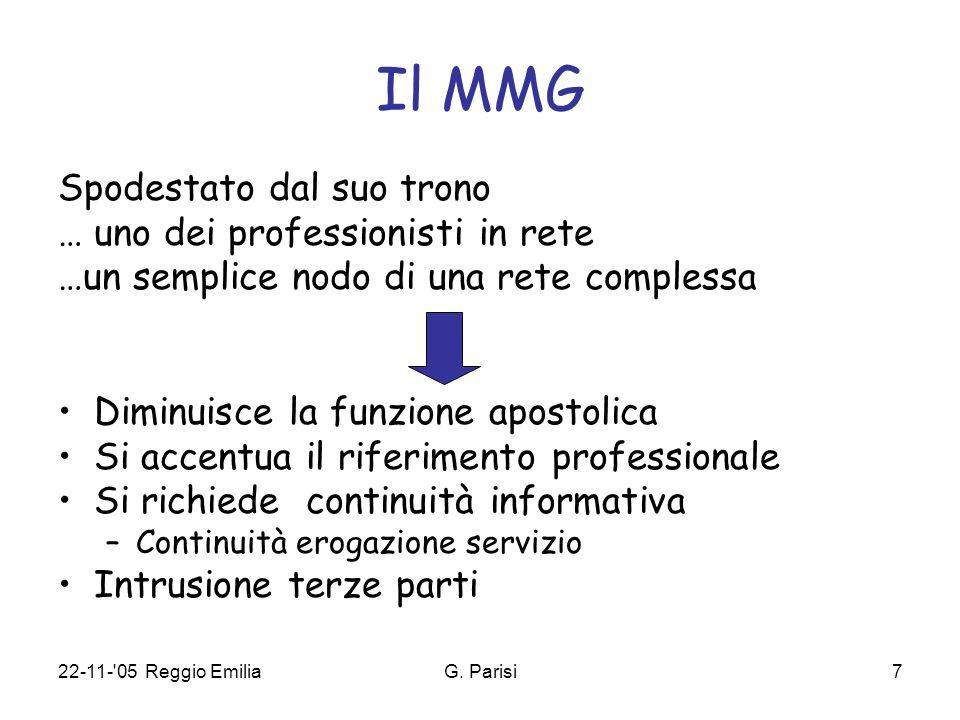 22-11-'05 Reggio EmiliaG. Parisi7 Il MMG Spodestato dal suo trono … uno dei professionisti in rete …un semplice nodo di una rete complessa Diminuisce
