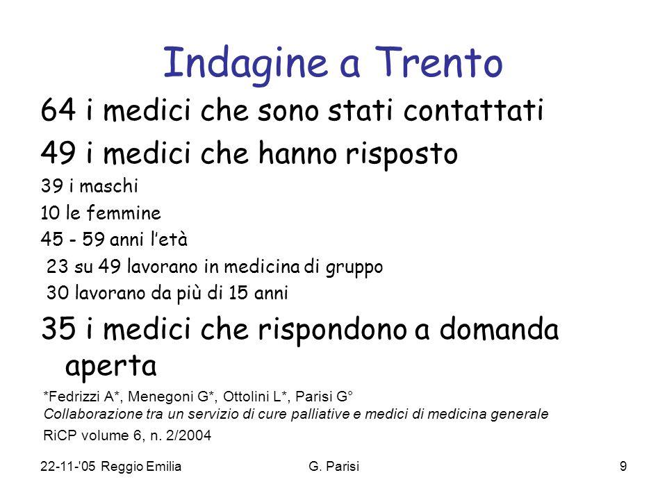 22-11- 05 Reggio EmiliaG.Parisi10 Cosa è cambiato.