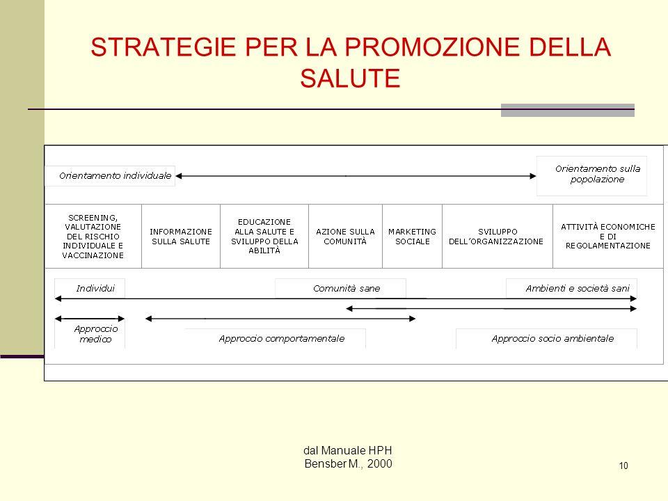 10 STRATEGIE PER LA PROMOZIONE DELLA SALUTE dal Manuale HPH Bensber M., 2000