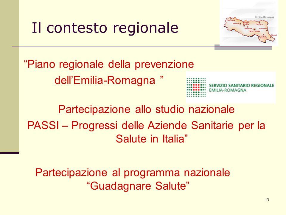 13 Il contesto regionale Piano regionale della prevenzione dellEmilia-Romagna Partecipazione allo studio nazionale PASSI – Progressi delle Aziende San